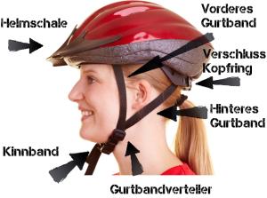Helm richtig einstellen